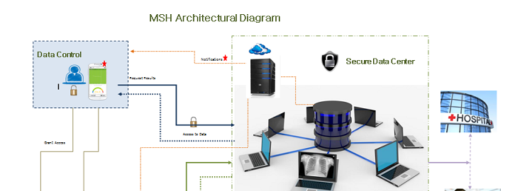 conceptdesign1